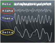 fiziksel özelliklerimiz nelerdir Telkin mp3, Subliminal, Bilinçaltı